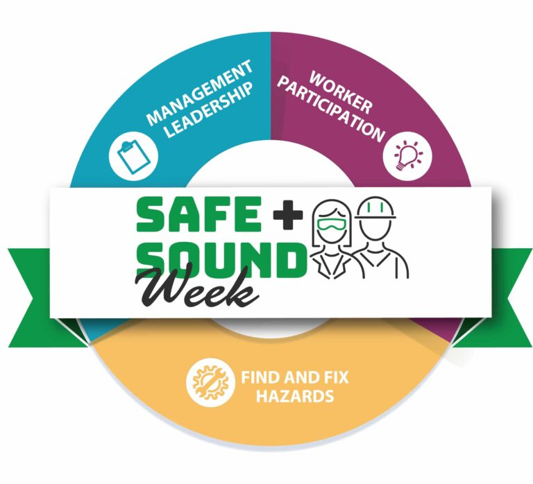 """A safe + sound week logo, with a circle that reads """"management leadership"""", """"worker participation"""", and find and fix hazards"""