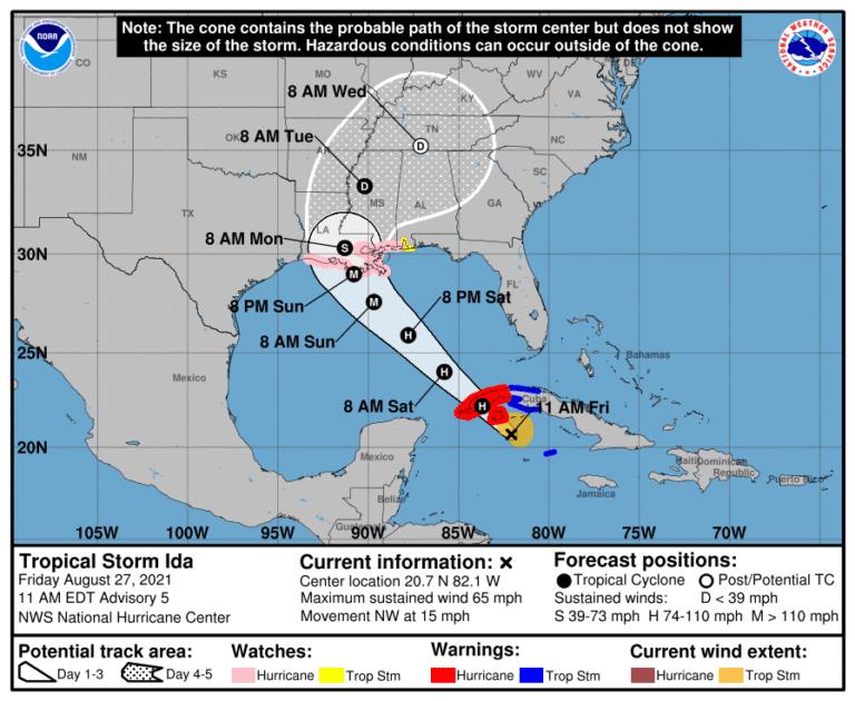 Probably Path of Hurricane Ida